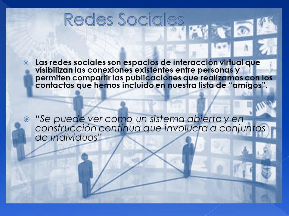 visibilizan Las redes sociales son espacios de interacción virtual que visibilizan las conexiones existentes entre personas y permiten compartir las p