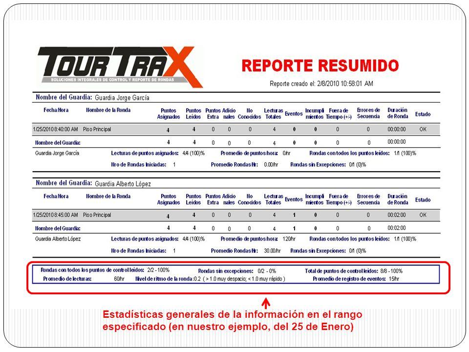 Estadísticas generales de la información en el rango especificado (en nuestro ejemplo, del 25 de Enero)