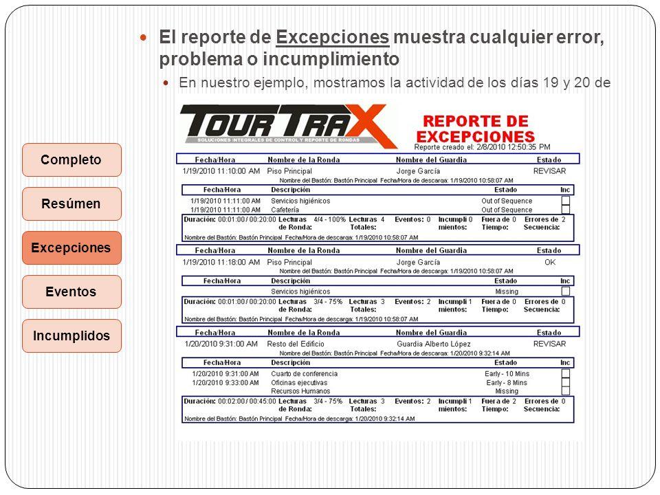 El reporte de Excepciones muestra cualquier error, problema o incumplimiento En nuestro ejemplo, mostramos la actividad de los días 19 y 20 de Enero: Incumplidos Resúmen Excepciones Eventos Completo