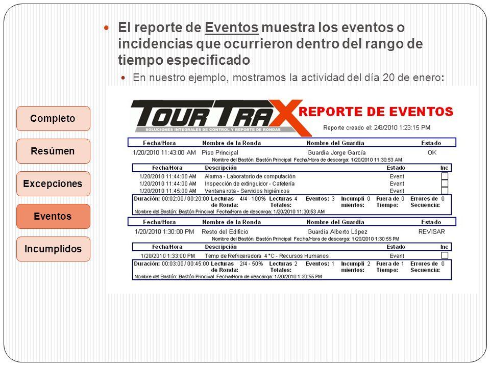 El reporte de Eventos muestra los eventos o incidencias que ocurrieron dentro del rango de tiempo especificado En nuestro ejemplo, mostramos la actividad del día 20 de enero: Incumplidos Resúmen Excepciones Eventos Completo