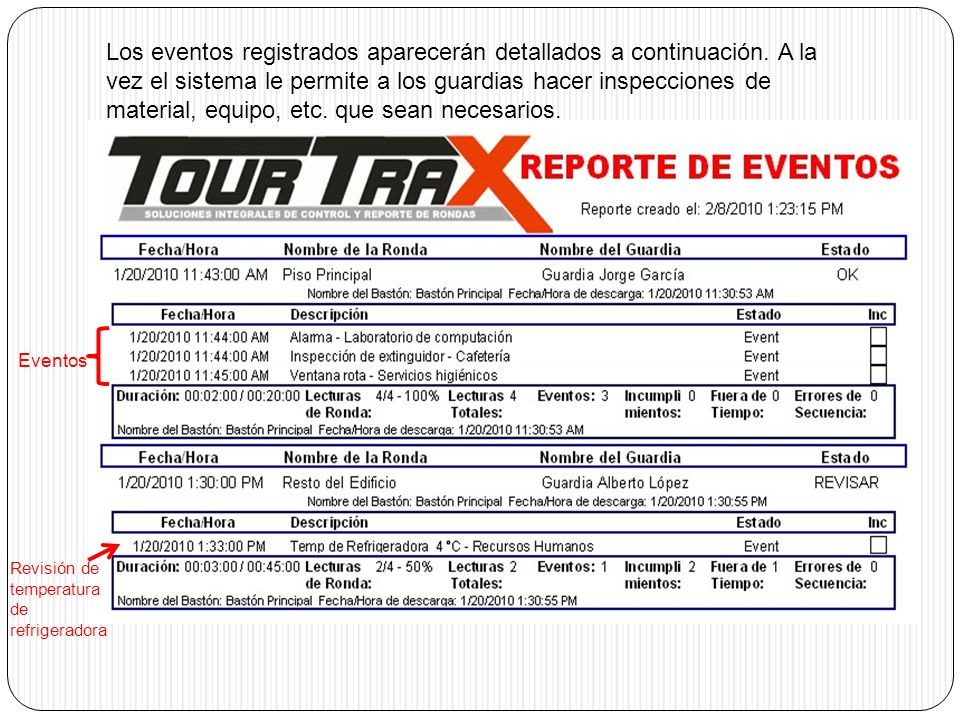 Los eventos registrados aparecerán detallados a continuación. A la vez el sistema le permite a los guardias hacer inspecciones de material, equipo, et