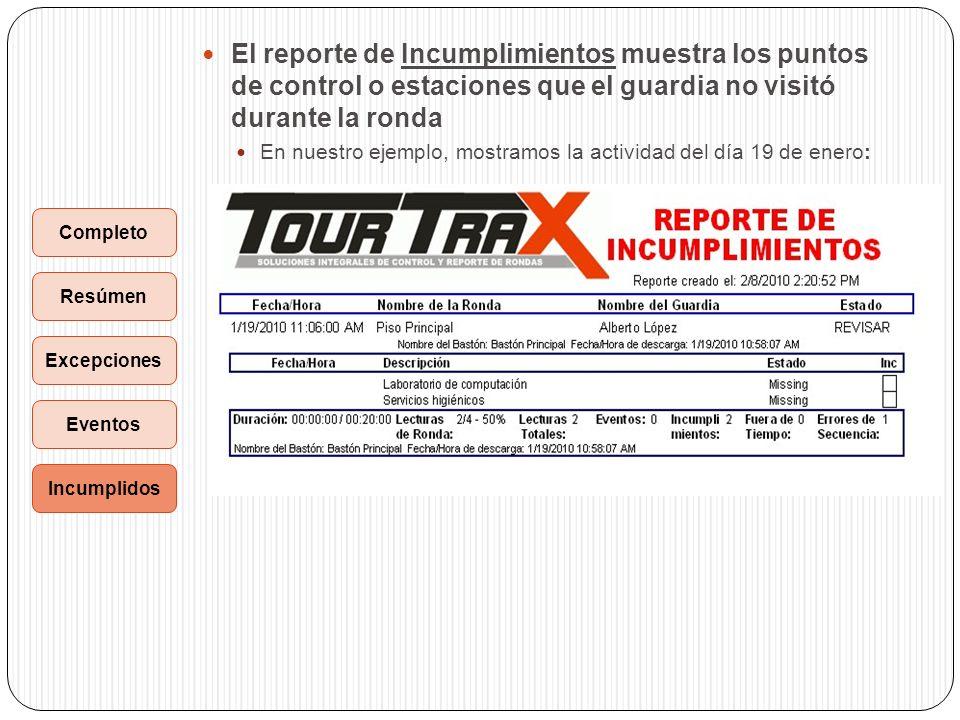 El reporte de Incumplimientos muestra los puntos de control o estaciones que el guardia no visitó durante la ronda En nuestro ejemplo, mostramos la ac