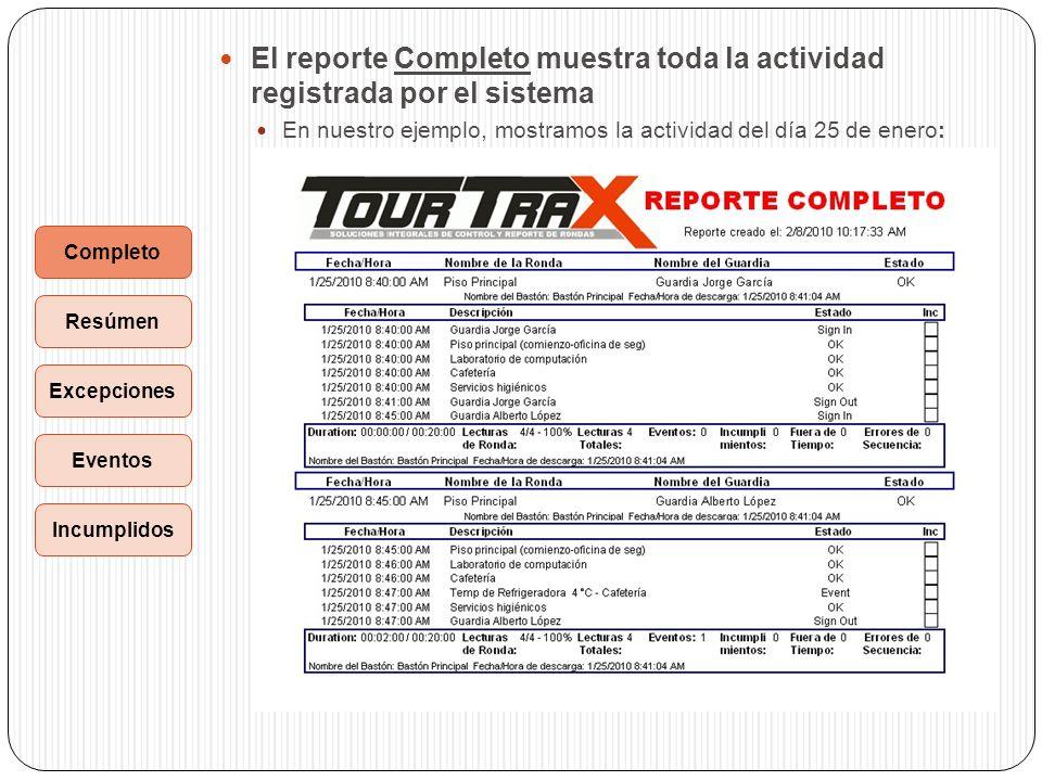 El reporte Completo muestra toda la actividad registrada por el sistema En nuestro ejemplo, mostramos la actividad del día 25 de enero: Incumplidos Resúmen Excepciones Eventos Completo