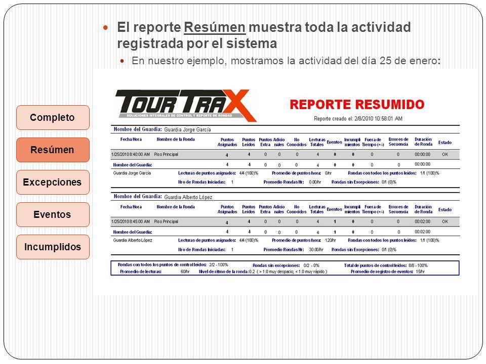 El reporte Resúmen muestra toda la actividad registrada por el sistema En nuestro ejemplo, mostramos la actividad del día 25 de enero: Incumplidos Resúmen Excepciones Eventos Completo