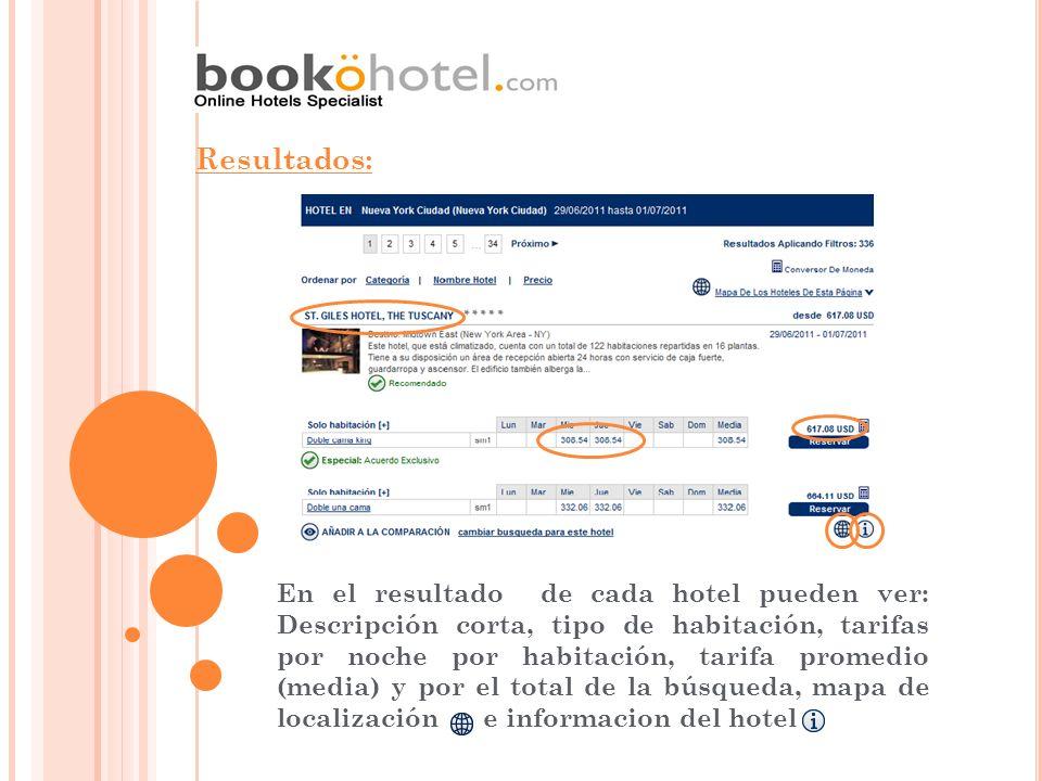 Resultados: En el resultado de cada hotel pueden ver: Descripción corta, tipo de habitación, tarifas por noche por habitación, tarifa promedio (media)