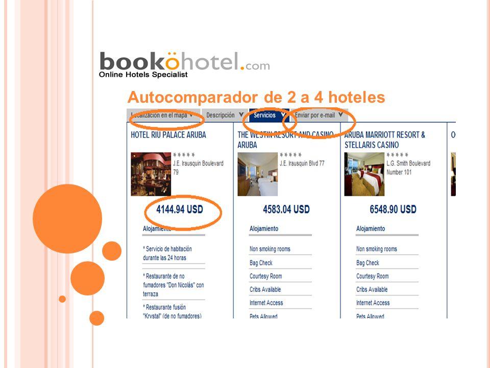 Autocomparador de 2 a 4 hoteles