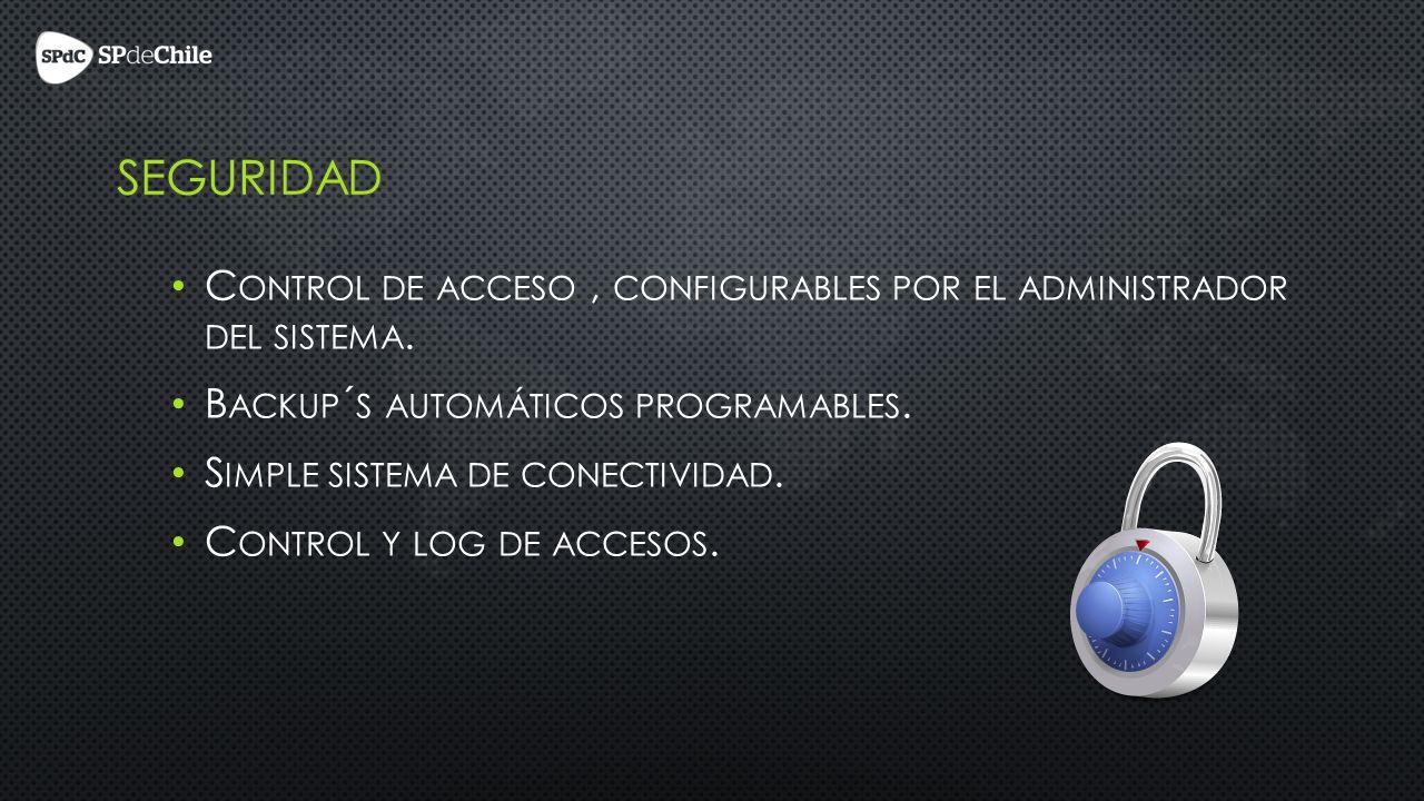 C ONTROL DE ACCESO, CONFIGURABLES POR EL ADMINISTRADOR DEL SISTEMA.