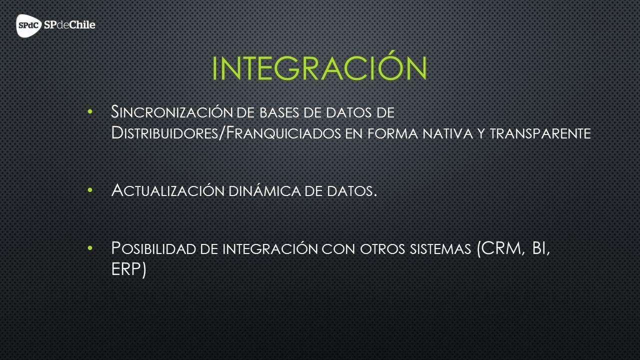 S INCRONIZACIÓN DE BASES DE DATOS DE D ISTRIBUIDORES /F RANQUICIADOS EN FORMA NATIVA Y TRANSPARENTE A CTUALIZACIÓN DINÁMICA DE DATOS.