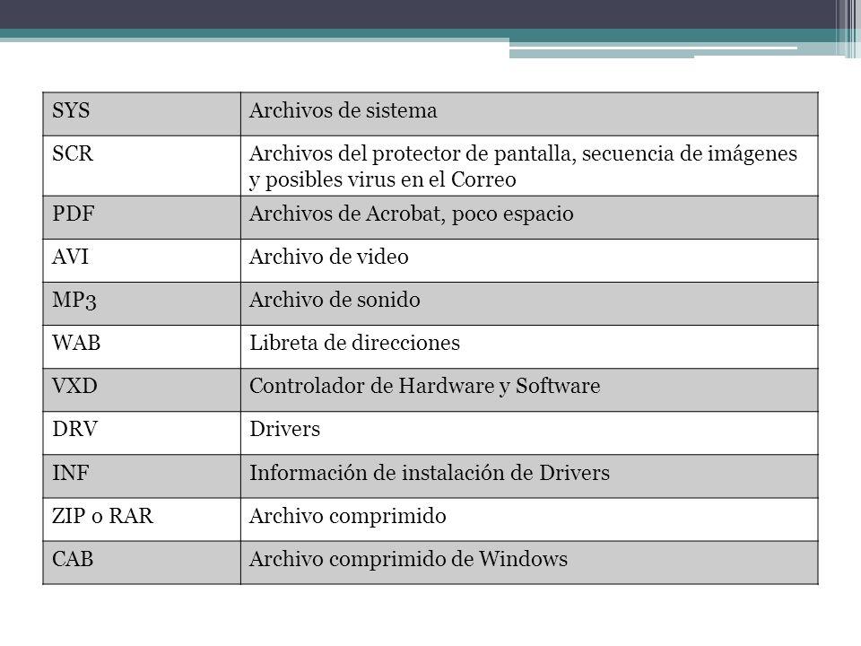 SYSArchivos de sistema SCRArchivos del protector de pantalla, secuencia de imágenes y posibles virus en el Correo PDFArchivos de Acrobat, poco espacio AVIArchivo de video MP3Archivo de sonido WABLibreta de direcciones VXDControlador de Hardware y Software DRVDrivers INFInformación de instalación de Drivers ZIP o RARArchivo comprimido CABArchivo comprimido de Windows