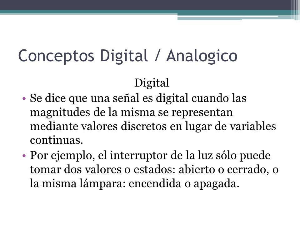 Conceptos Digital / Analogico Digital Se dice que una señal es digital cuando las magnitudes de la misma se representan mediante valores discretos en lugar de variables continuas.