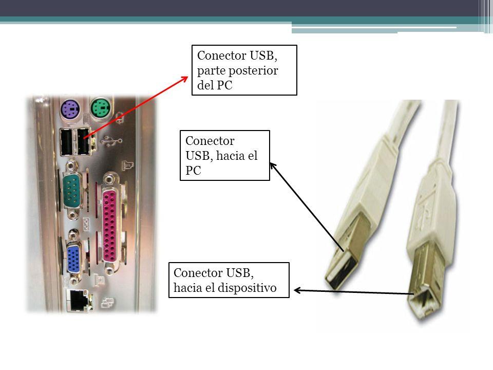 Conector USB, parte posterior del PC Conector USB, hacia el PC Conector USB, hacia el dispositivo