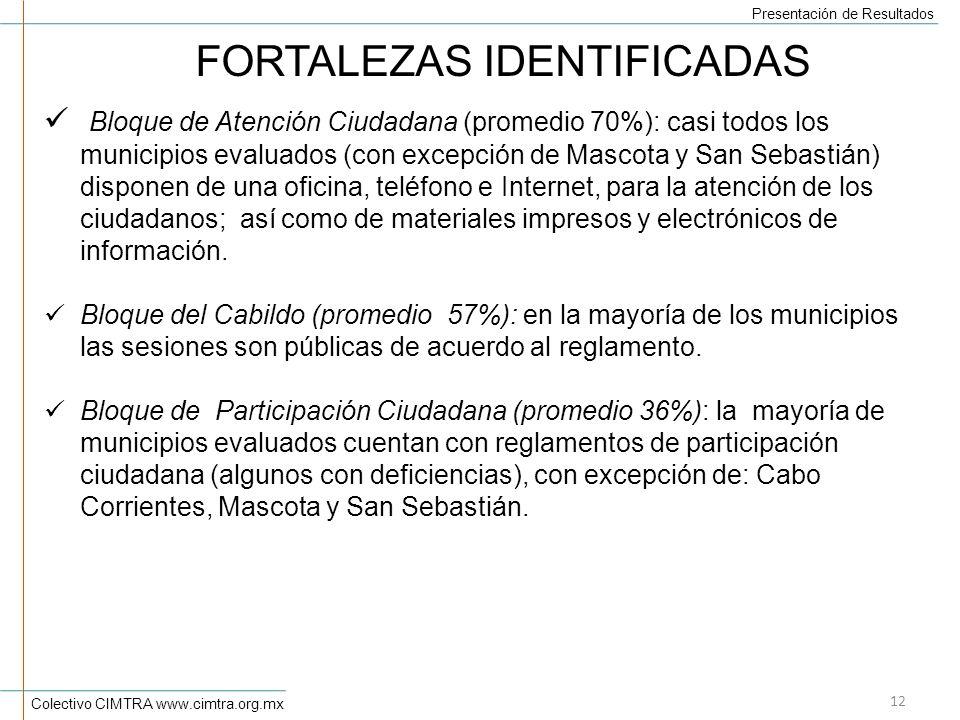 Colectivo CIMTRA www.cimtra.org.mx Presentación de Resultados 12 FORTALEZAS IDENTIFICADAS Bloque de Atención Ciudadana (promedio 70%): casi todos los municipios evaluados (con excepción de Mascota y San Sebastián) disponen de una oficina, teléfono e Internet, para la atención de los ciudadanos; así como de materiales impresos y electrónicos de información.
