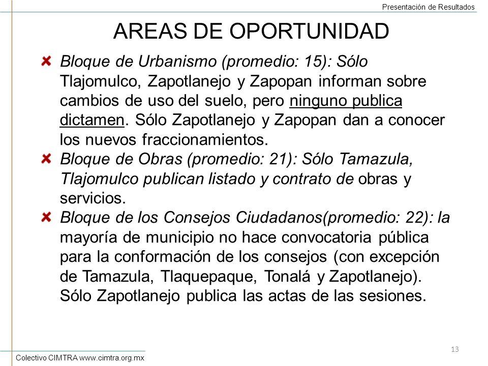 Colectivo CIMTRA www.cimtra.org.mx Presentación de Resultados 13 AREAS DE OPORTUNIDAD Bloque de Urbanismo (promedio: 15): Sólo Tlajomulco, Zapotlanejo y Zapopan informan sobre cambios de uso del suelo, pero ninguno publica dictamen.