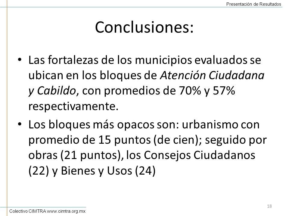 Colectivo CIMTRA www.cimtra.org.mx Presentación de Resultados Conclusiones: Las fortalezas de los municipios evaluados se ubican en los bloques de Atención Ciudadana y Cabildo, con promedios de 70% y 57% respectivamente.