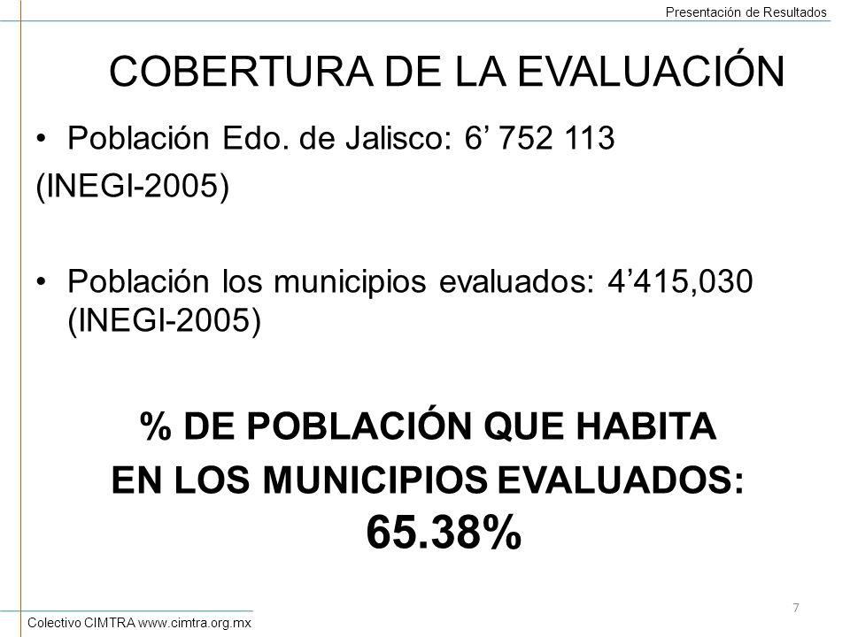 Colectivo CIMTRA www.cimtra.org.mx Presentación de Resultados 7 COBERTURA DE LA EVALUACIÓN Población Edo.