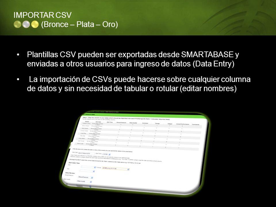 IMPORTAR CSV (Bronce – Plata – Oro) Plantillas CSV pueden ser exportadas desde SMARTABASE y enviadas a otros usuarios para ingreso de datos (Data Entr