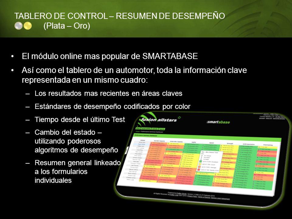 TABLERO DE CONTROL – RESUMEN DE DESEMPEÑO (Plata – Oro) El módulo online mas popular de SMARTABASE Así como el tablero de un automotor, toda la inform