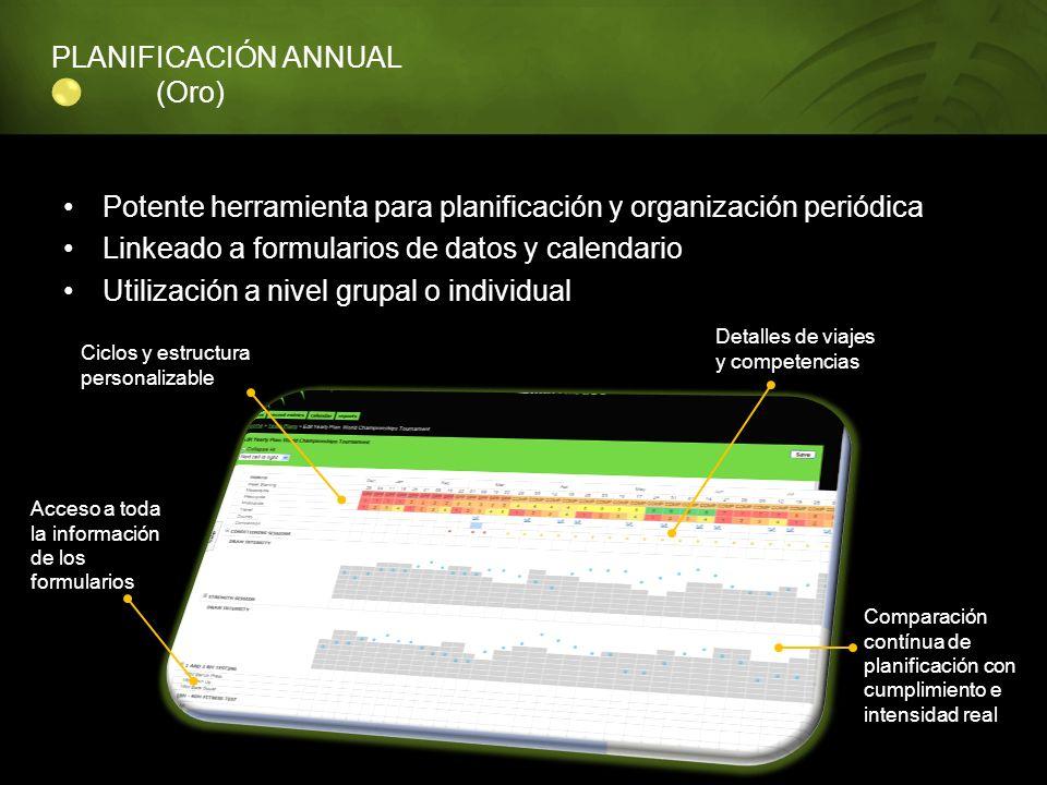 PLANIFICACIÓN ANNUAL (Oro) Potente herramienta para planificación y organización periódica Linkeado a formularios de datos y calendario Utilización a