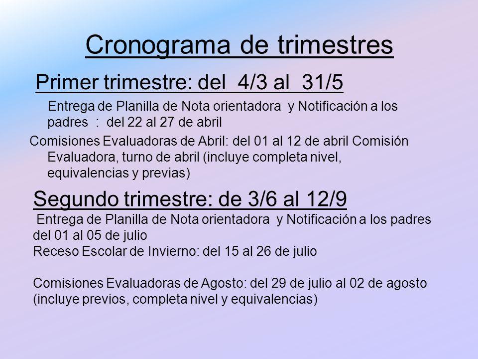Cronograma de trimestres Primer trimestre: del 4/3 al 31/5 Entrega de Planilla de Nota orientadora y Notificación a los padres : del 22 al 27 de abril
