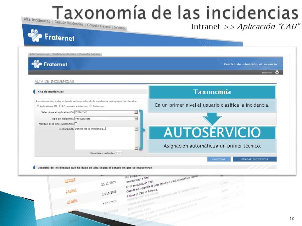 Intranet >> Aplicación CAU 10