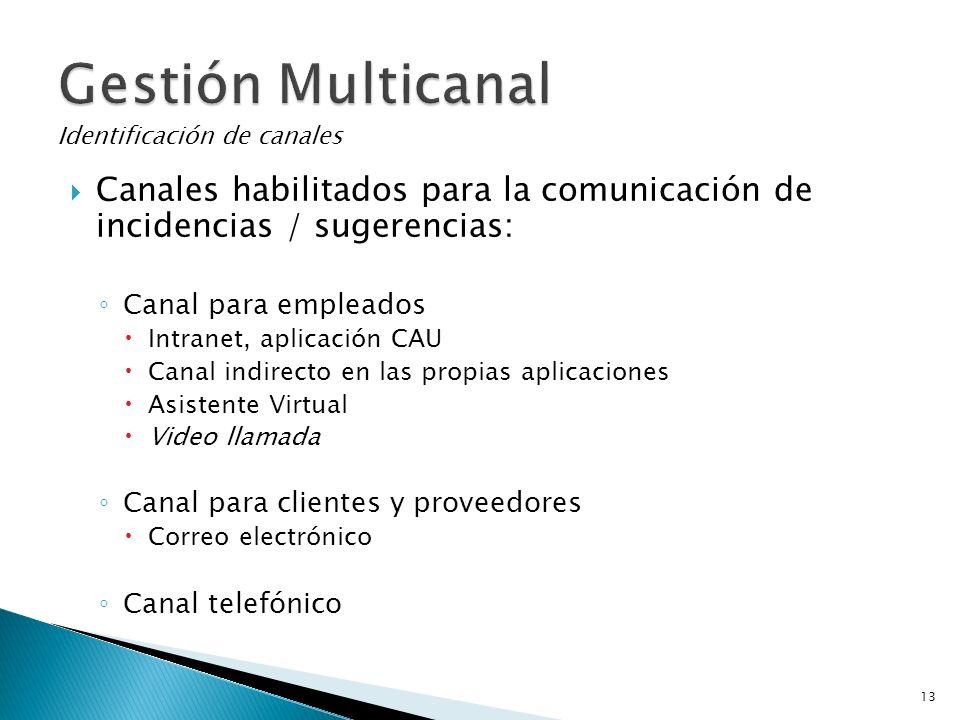 Canales habilitados para la comunicación de incidencias / sugerencias: Canal para empleados Intranet, aplicación CAU Canal indirecto en las propias ap