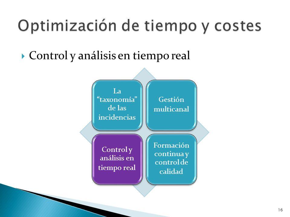 Control y análisis en tiempo real La taxonomía de las incidencias Gestión multicanal Control y análisis en tiempo real Formación continua y control de