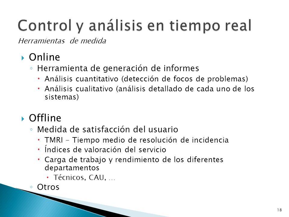 Herramientas de medida Online Herramienta de generación de informes Análisis cuantitativo (detección de focos de problemas) Análisis cualitativo (anál