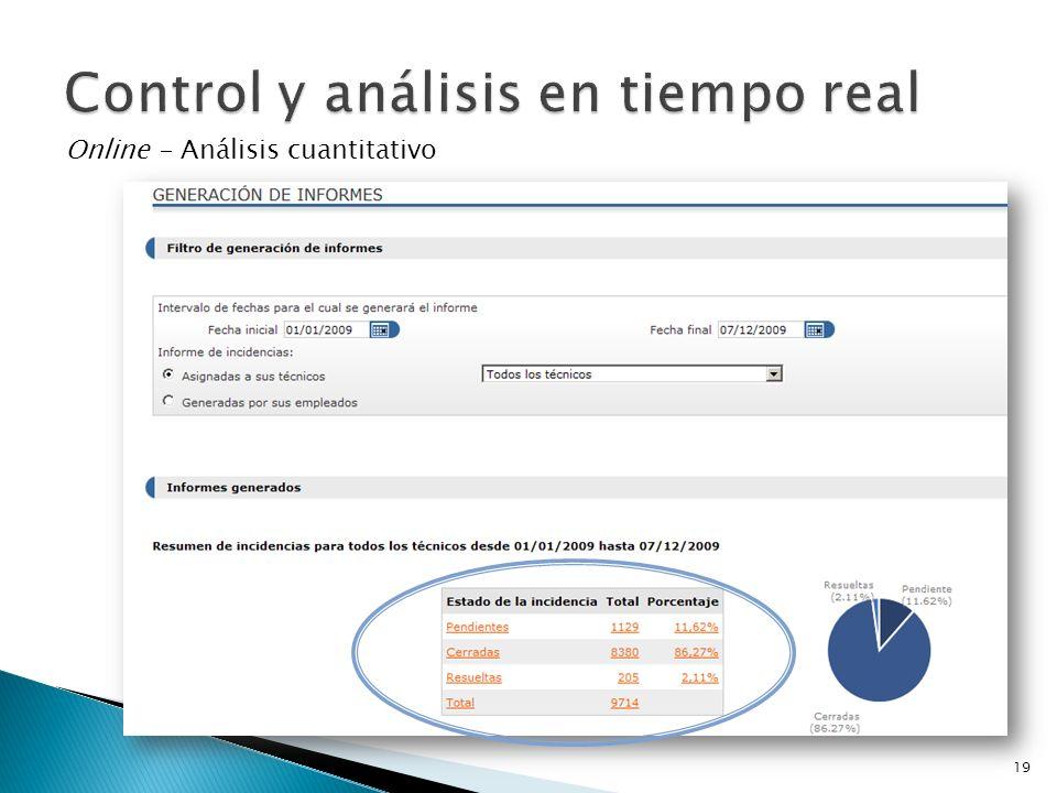Online - Análisis cuantitativo 19