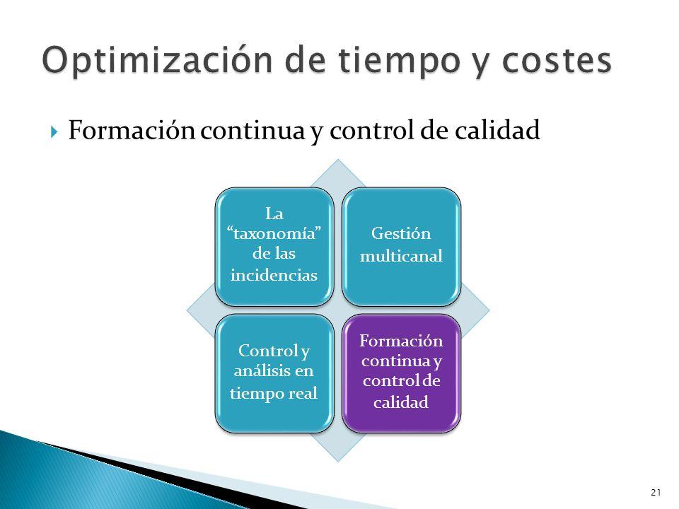 Formación continua y control de calidad La taxonomía de las incidencias Gestión multicanal Control y análisis en tiempo real Formación continua y cont