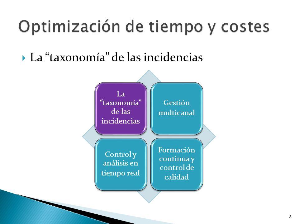 La taxonomía de las incidencias Gestión multicanal Control y análisis en tiempo real Formación continua y control de calidad 8