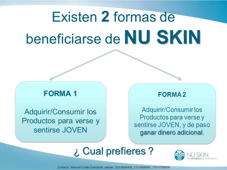 NU SKIN Existen 2 formas de beneficiarse de NU SKIN FORMA 1 Adquirir/Consumir los Productos para verse y sentirse JOVEN FORMA 1 Adquirir/Consumir los