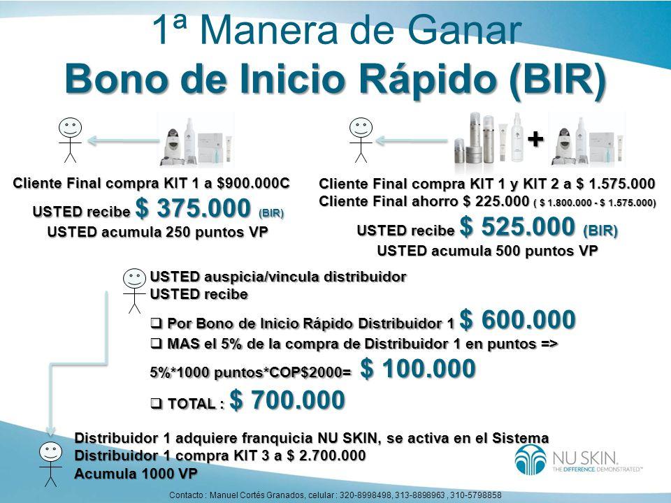 1ª Manera de Ganar Bono de Inicio Rápido (BIR) Cliente Final compra KIT 1 a $900.000C USTED recibe $ 375.000 (BIR) USTED acumula 250 puntos VP Cliente
