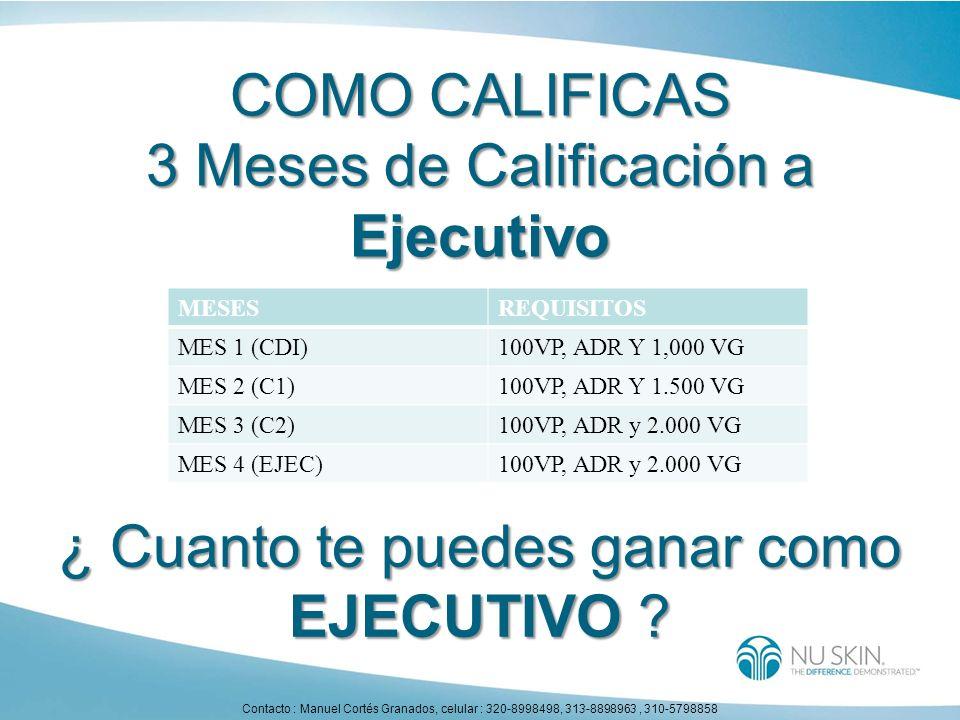 COMO CALIFICAS 3 Meses de Calificación a Ejecutivo MESESREQUISITOS MES 1 (CDI)100VP, ADR Y 1,000 VG MES 2 (C1)100VP, ADR Y 1.500 VG MES 3 (C2)100VP, A