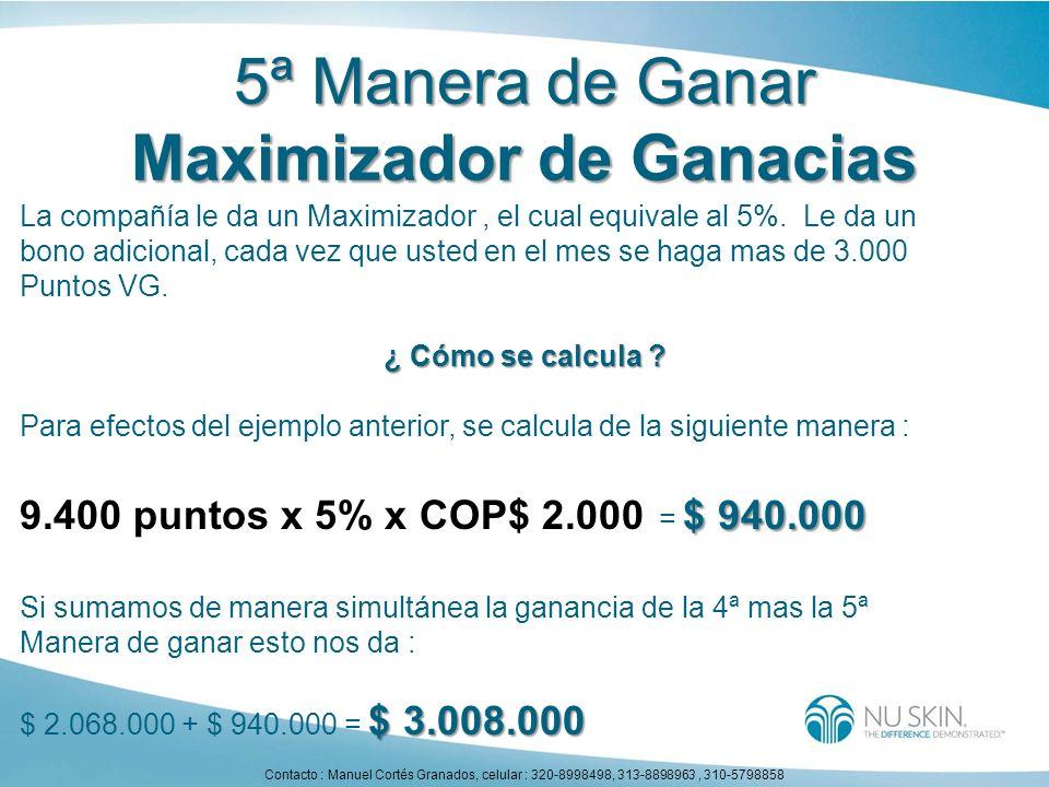 5ª Manera de Ganar Maximizador de Ganacias La compañía le da un Maximizador, el cual equivale al 5%. Le da un bono adicional, cada vez que usted en el