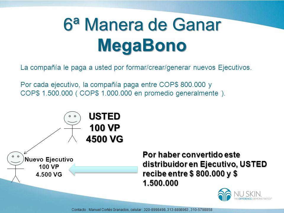 6ª Manera de Ganar MegaBono La compañía le paga a usted por formar/crear/generar nuevos Ejecutivos. Por cada ejecutivo, la compañía paga entre COP$ 80