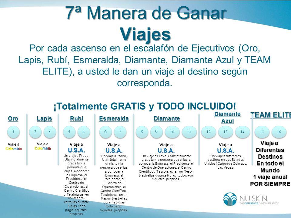 7ª Manera de Ganar Viajes 1 1 Oro 2 2 Lapis 3 3 4 4 5 5 Rubi 6 6 7 7 EsmeraldaDiamante 8 8 9 9 10 DiamanteAzul 12 TEAM ELITE 11 13 14 15 16 Viaje a Co