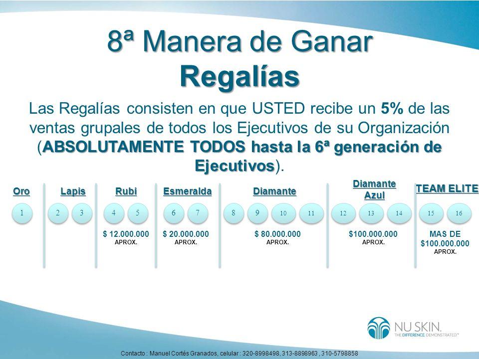 8ª Manera de Ganar Regalías ABSOLUTAMENTE TODOS hasta la 6ª generación de Ejecutivos Las Regalías consisten en que USTED recibe un 5% de las ventas gr