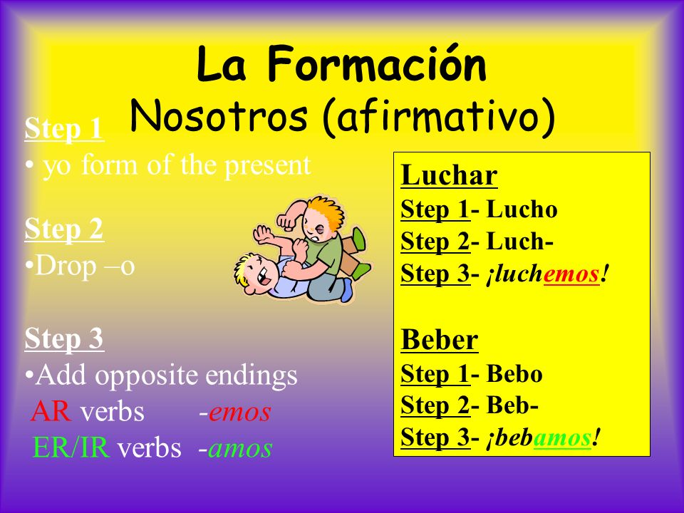 La Formación Nosotros (afirmativo) Step 1 yo form of the present Step 2 Drop –o Step 3 Add opposite endings AR verbs -emos ER/IR verbs -amos Luchar St