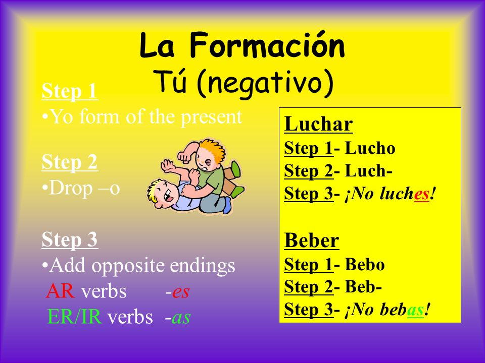 La Formación Tú (negativo) Step 1 Yo form of the present Step 2 Drop –o Step 3 Add opposite endings AR verbs -es ER/IR verbs -as Luchar Step 1- Lucho