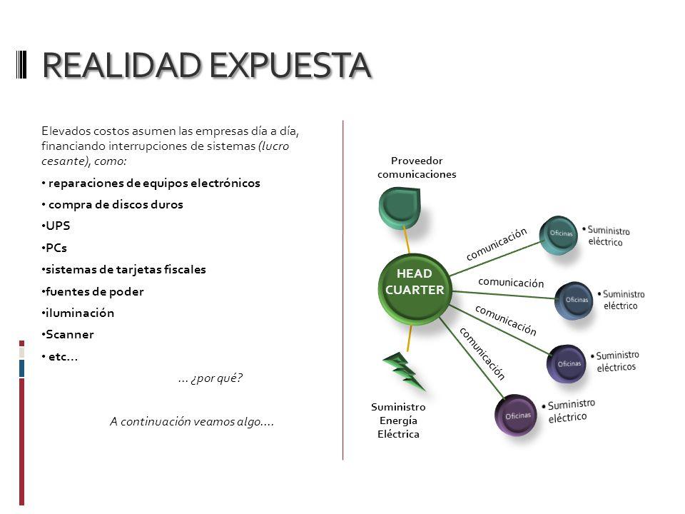 REALIDAD EXPUESTA Elevados costos asumen las empresas día a día, financiando interrupciones de sistemas (lucro cesante), como: reparaciones de equipos