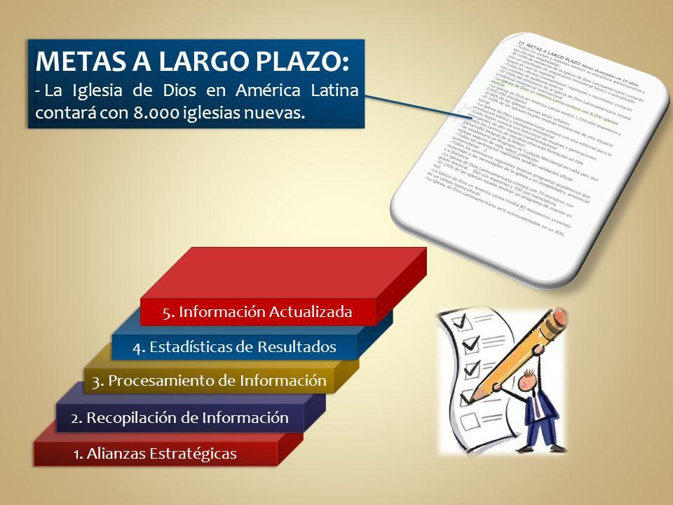 METAS A LARGO PLAZO: - La Iglesia de Dios en América Latina contará con 8.000 iglesias nuevas.