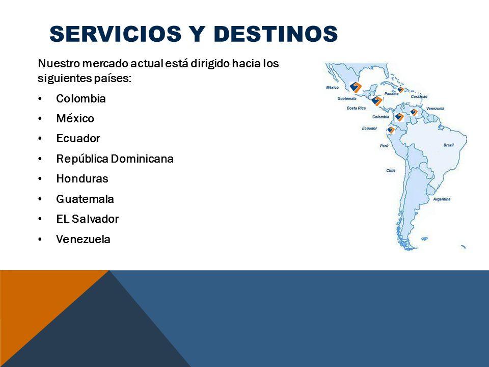 SERVICIOS Y DESTINOS Nuestro mercado actual está dirigido hacia los siguientes países: Colombia México Ecuador República Dominicana Honduras Guatemala