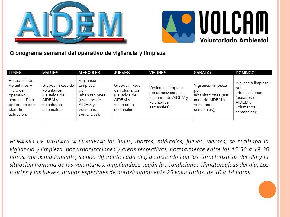 Cronograma semanal del operativo de vigilancia y limpieza LUNESMARTES MIERCOLES JUEVESVIERNESSÁBADODOMINGO Recepción de Voluntarios e inicio del opera
