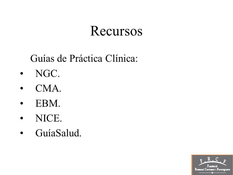 Recursos Guías de Práctica Clínica: NGC. CMA. EBM. NICE. GuíaSalud.