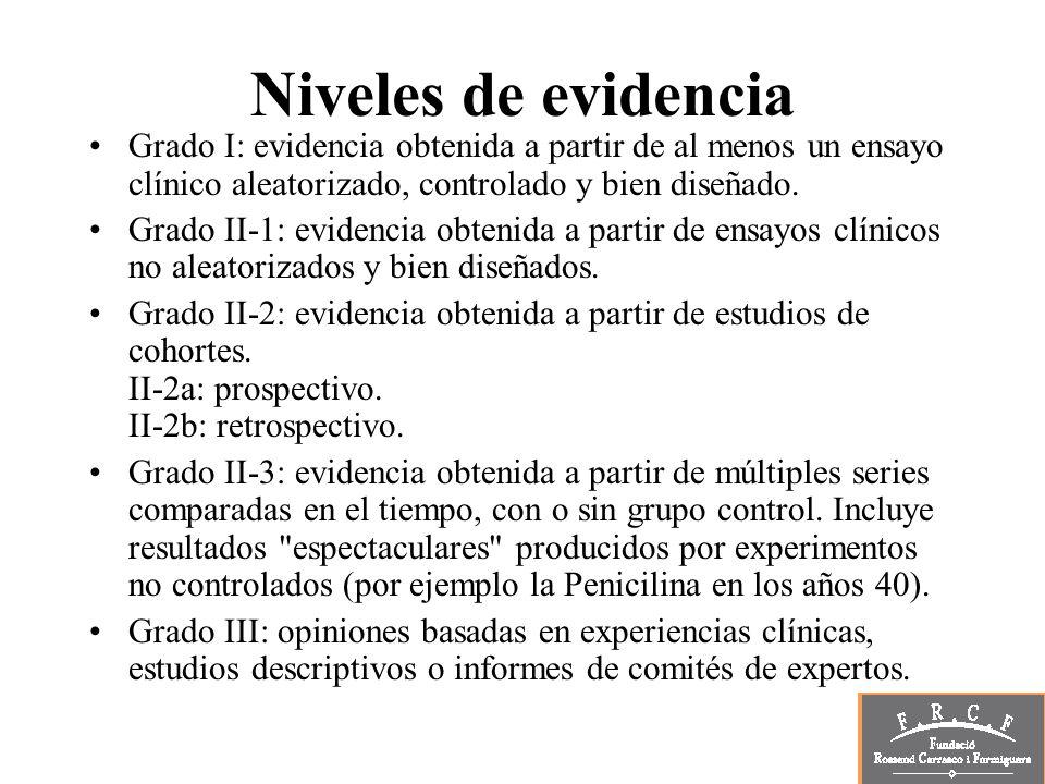 Niveles de evidencia Grado I: evidencia obtenida a partir de al menos un ensayo clínico aleatorizado, controlado y bien diseñado. Grado II-1: evidenci