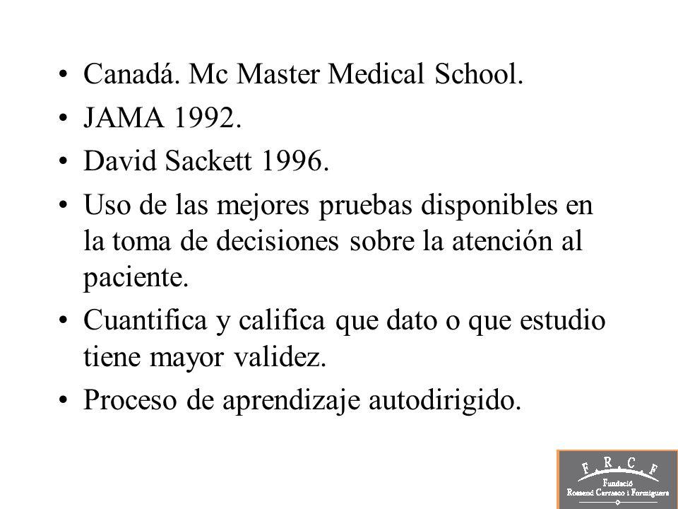 Bibliografía Medicina basada en evidencia.