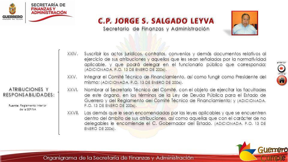 Secretario de Finanzas y Administración ATRIBUCIONES Y RESPONSABILIDADES: RESPONSABILIDADES: XXIV.Suscribir los actos jurídicos, contratos, convenios