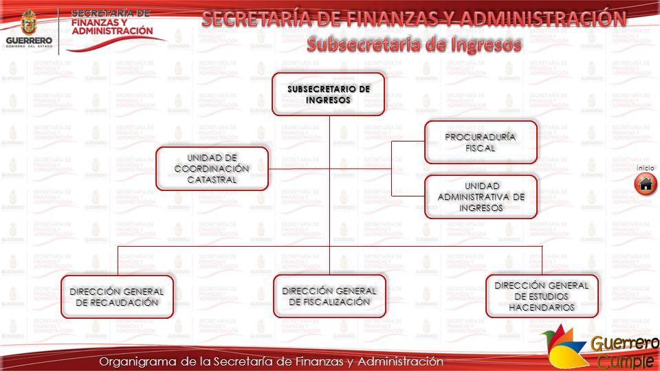 Organigrama de la Secretaría de Finanzas y Administración DIRECCIÓN GENERAL DE RECAUDACIÓN DIRECCIÓN GENERAL DE RECAUDACIÓN DIRECCIÓN GENERAL DE RECAUDACIÓN DIRECCIÓN GENERAL DE RECAUDACIÓN DEPARTAMENTO DE CONTROL DE INGRESOS DEPARTAMENTO DE REGISTRO Y CONTROL DE OBLIGACIONES DEPARTAMENTO DE REGISTRO Y CONTROL DE OBLIGACIONES DEPARTAMENTO DE EJECUCIÓN FISCAL DEPARTAMENTO DE SERVICIOS VEHICULARES DEPARTAMENTO DE FORMAS VALORADAS ADMINISTRACIONES FISCALES (10) ADMINISTRACIONES FISCALES (10) DEPARTAMENTO DE COORDINACIÓN FISCAL FEDERAL DEPARTAMENTO DE COORDINACIÓN FISCAL FEDERAL AGENCIAS FISCALES (27) inicio