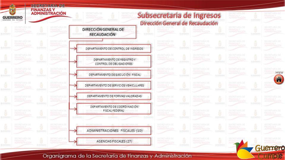 Organigrama de la Secretaría de Finanzas y Administración DIRECCIÓN GENERAL DE FISCALIZACIÓN DIRECCIÓN GENERAL DE FISCALIZACIÓN DIRECCIÓN GENERAL DE FISCALIZACIÓN DIRECCIÓN GENERAL DE FISCALIZACIÓN SUBDIRECCIÓN DE GESTIÓN Y CONTROL DE AUDITORIAS DEPARTAMENTO DE PROGRAMACIÓN, EVALUACIÓN Y CONTROL DE AUDITORÍAS DEPARTAMENTO DE PROGRAMACIÓN, EVALUACIÓN Y CONTROL DE AUDITORÍAS DEPARTAMENTO DE AUDITORÍA A OFICINAS FISCALES DEPARTAMENTO DE AUDITORÍA A OFICINAS FISCALES DEPARTAMENTO DE FISCALIZACIÓN AL COMERCIO EXTERIOR DEPARTAMENTO DE FISCALIZACIÓN AL COMERCIO EXTERIOR DEPARTAMENTO DE DIVISIÓN DE DICTÁMENES FISCALES DEPARTAMENTO DE PROCEDIMIENTOS LEGALES DE FISCALIZACIÓN DEPARTAMENTO DE AUDITORÍA A CONTRIBUYENTES COORDINACIONES FISCALES (8) ACAPULCO I ACAPULCO II CHILPANCINGO ZIHUATANEJO IGUALA TAXCO TIERRA CALIENTE IMPUESTOS ESTATALES ACAPULCO I ACAPULCO II CHILPANCINGO ZIHUATANEJO IGUALA TAXCO TIERRA CALIENTE IMPUESTOS ESTATALES inicio