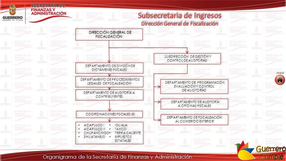 DIRECCIÓN GENERAL DE PRESUPUESTO Y CONTABILIDAD SECTOR PARAESTATAL DIRECCIÓN GENERAL DE PRESUPUESTO Y CONTABILIDAD SECTOR PARAESTATAL ATRIBUCIONES : VIII.Formular los informes estadísticos mensuales del ejercicio presupuestal realizado por el sector paraestatal; IX.Asesorar a los organismos en la elaboración de los catálogos de cuentas presupuestales y contables, para el registro de los ingresos y egresos, así como para el control de sus activos; X.Formular propuestas a fin de homologar catálogos de cuentas para la formulación y consolidación de los estados financieros de las entidades paraestatales; XI.Participar en la integración de la información financiera y presupuestaria para la formulación de la Cuenta Pública del Estado; XII.Supervisar que los recursos que se transfieren a los organismos del sector paraestatal se apliquen conforme a los programas autorizados; XIII.Requerir la información presupuestal, contable, financiera y de cualquier otra índole relacionada a las entidades paraestatales del Gobierno del Estado; VIII.Formular los informes estadísticos mensuales del ejercicio presupuestal realizado por el sector paraestatal; IX.Asesorar a los organismos en la elaboración de los catálogos de cuentas presupuestales y contables, para el registro de los ingresos y egresos, así como para el control de sus activos; X.Formular propuestas a fin de homologar catálogos de cuentas para la formulación y consolidación de los estados financieros de las entidades paraestatales; XI.Participar en la integración de la información financiera y presupuestaria para la formulación de la Cuenta Pública del Estado; XII.Supervisar que los recursos que se transfieren a los organismos del sector paraestatal se apliquen conforme a los programas autorizados; XIII.Requerir la información presupuestal, contable, financiera y de cualquier otra índole relacionada a las entidades paraestatales del Gobierno del Estado; Organigrama de la Secretaría de Finanzas y Administración Fuente Fuente: 